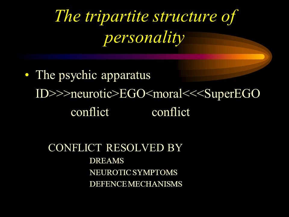 The tripartite structure of personality The third part of the human personality to develop THE SUPEREGO (the moral part) 3 - 5 years Driven by the anx