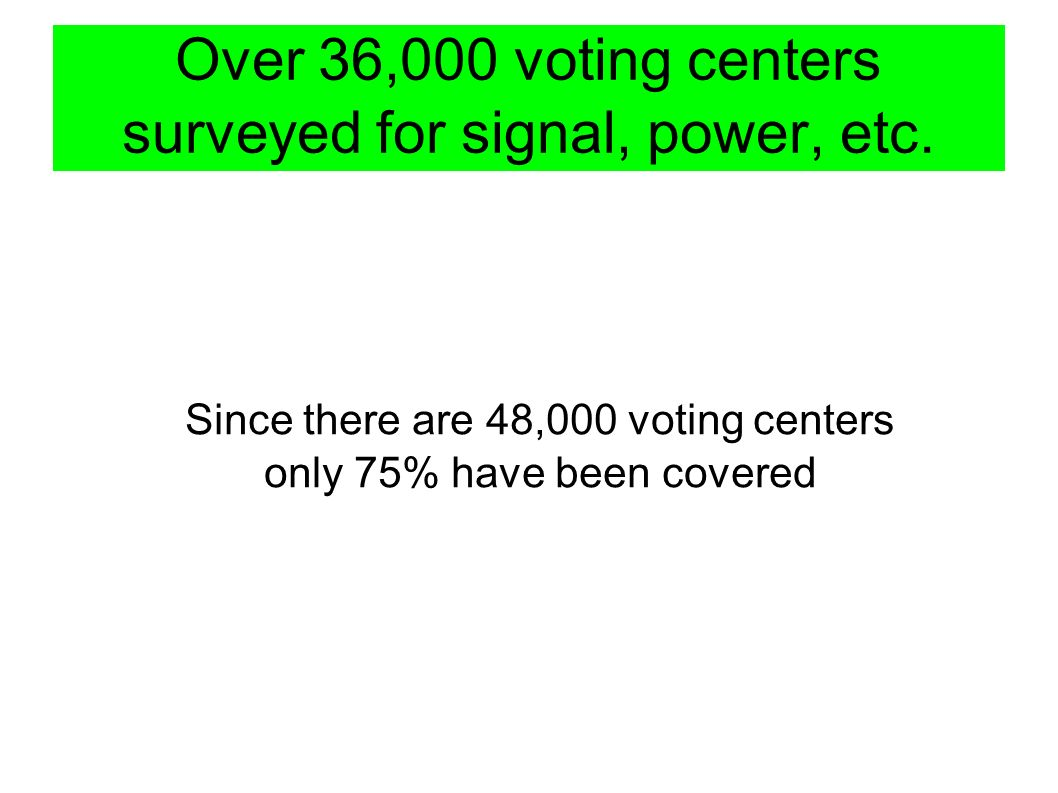 Over 36,000 voting centers surveyed for signal, power, etc. Since there are 48,000 voting centers only 75% have been covered