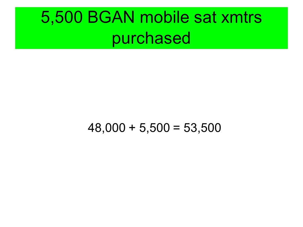 5,500 BGAN mobile sat xmtrs purchased 48,000 + 5,500 = 53,500
