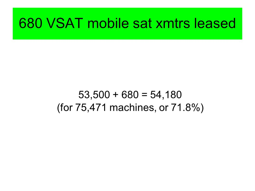680 VSAT mobile sat xmtrs leased 53,500 + 680 = 54,180 (for 75,471 machines, or 71.8%)
