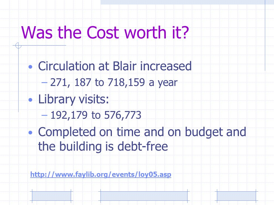 Was the Cost worth it? Circulation at Blair increased –271, 187 to 718,159 a year Library visits: –192,179 to 576,773 Completed on time and on budget