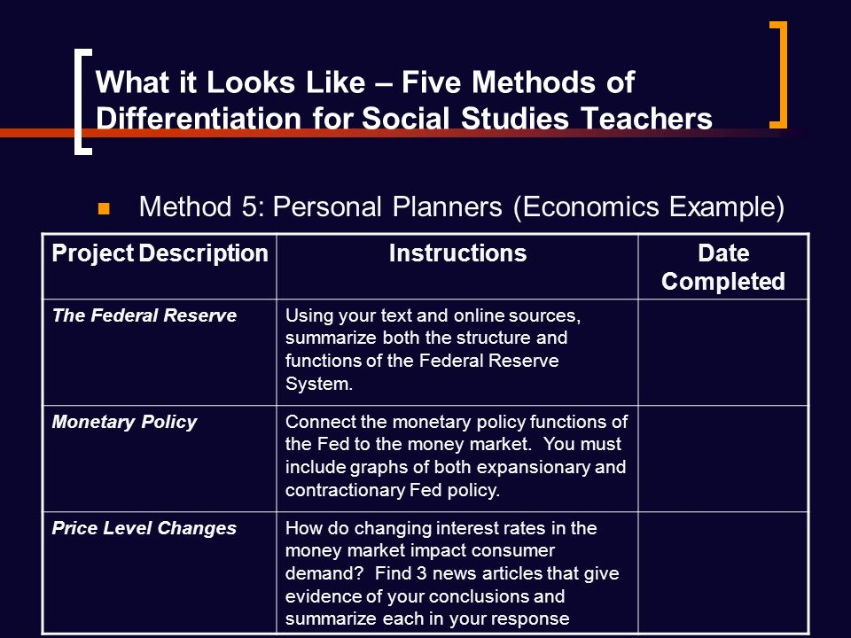 What it Looks Like – Five Methods of Differentiation for Social Studies Teachers Method 5: Personal Planners (Economics Example) Project DescriptionInstructionsDate Completed The Federal ReserveUsing your text and online sources, summarize both the structure and functions of the Federal Reserve System.