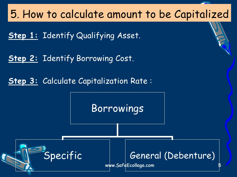 www.SafeEcollege.com5 5. How to calculate amount to be Capitalized Step 1: Identify Qualifying Asset. Step 2: Identify Borrowing Cost. Step 3: Calcula