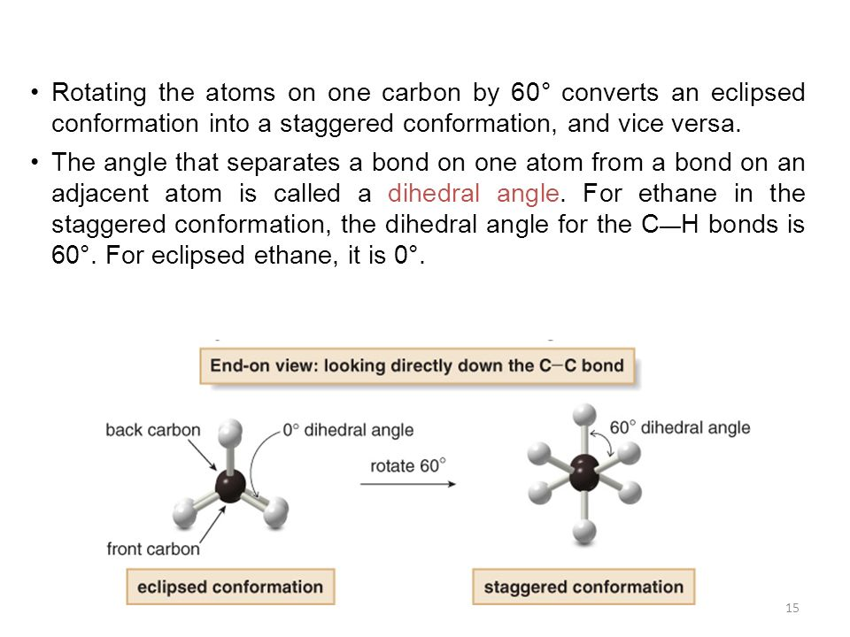 15 Rotating the atoms on one carbon by 60° converts an eclipsed conformation into a staggered conformation, and vice versa. The angle that separates a