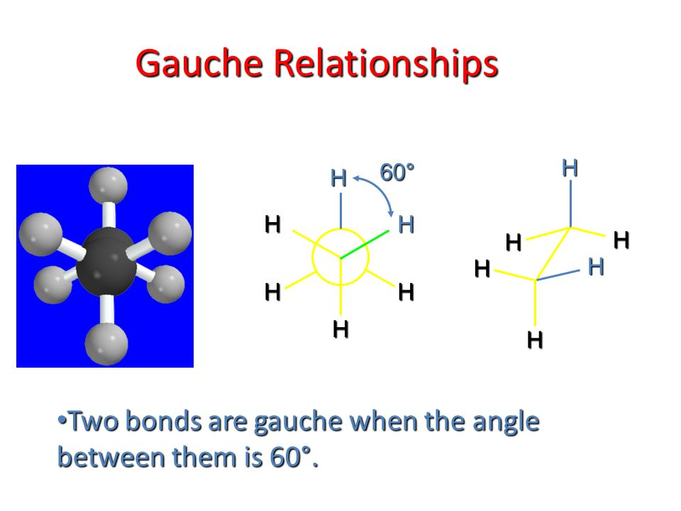 H H HH HH H H H H H H 60° Gauche Relationships Two bonds are gauche when the angle between them is 60°. Two bonds are gauche when the angle between th