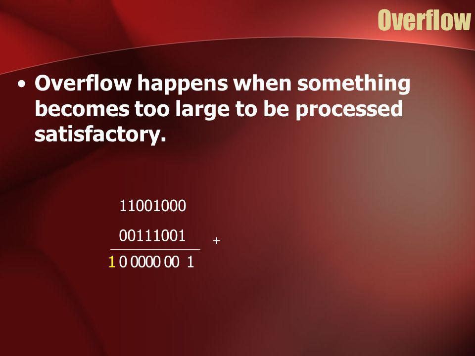 Overflow Overflow happens when something becomes too large to be processed satisfactory.