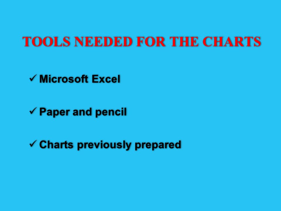 TOOLS NEEDED FOR THE CHARTS Microsoft Excel Paper and pencil Charts previously prepared Microsoft Excel Paper and pencil Charts previously prepared