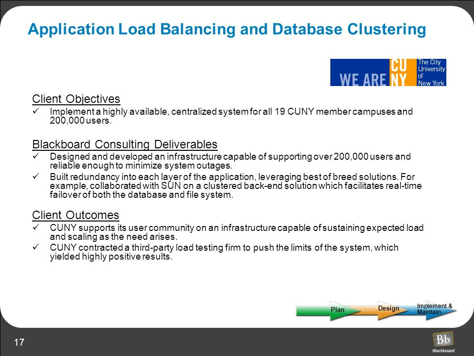 17 Application Load Balancing and Database Clustering Client Objectives Implement a highly available, centralized system for all 19 CUNY member campus