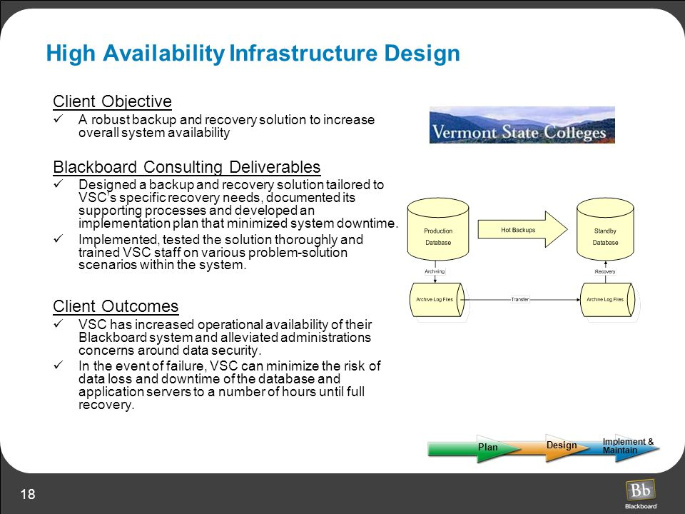 18 High Availability Infrastructure Design Client Objective A robust backup and recovery solution to increase overall system availability Blackboard C