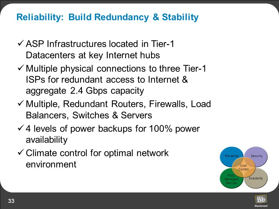 33 Reliability: Build Redundancy & Stability ASP Infrastructures located in Tier-1 Datacenters at key Internet hubs Multiple physical connections to t