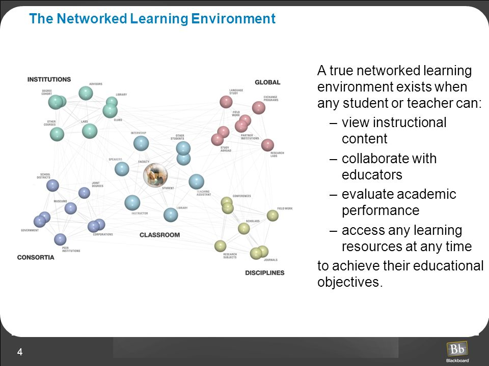 4 The Networked Learning Environment A true networked learning environment exists when any student or teacher can: –view instructional content –collab