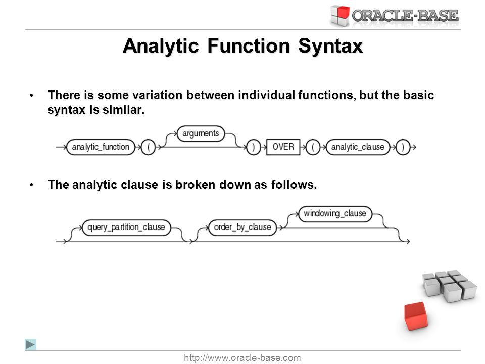 http://www.oracle-base.com Analytic Function Syntax There is some variation between individual functions, but the basic syntax is similar.There is som