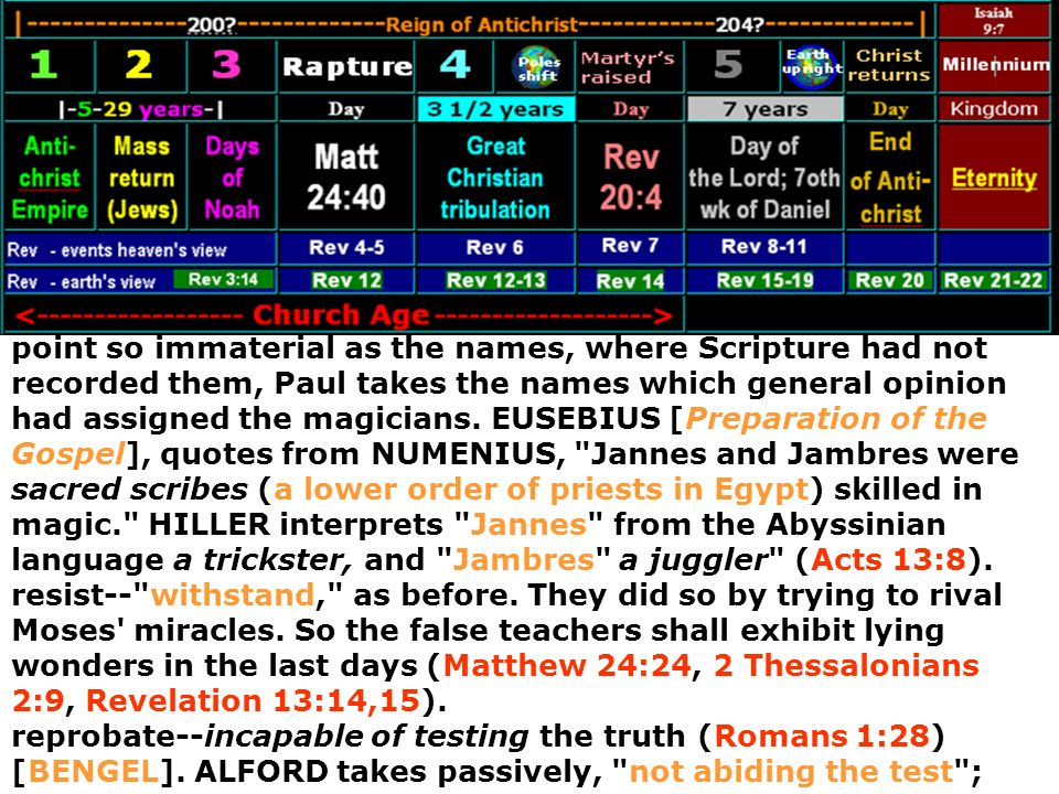 point so immaterial as the names, where Scripture had not recorded them, Paul takes the names which general opinion had assigned the magicians. EUSEBI