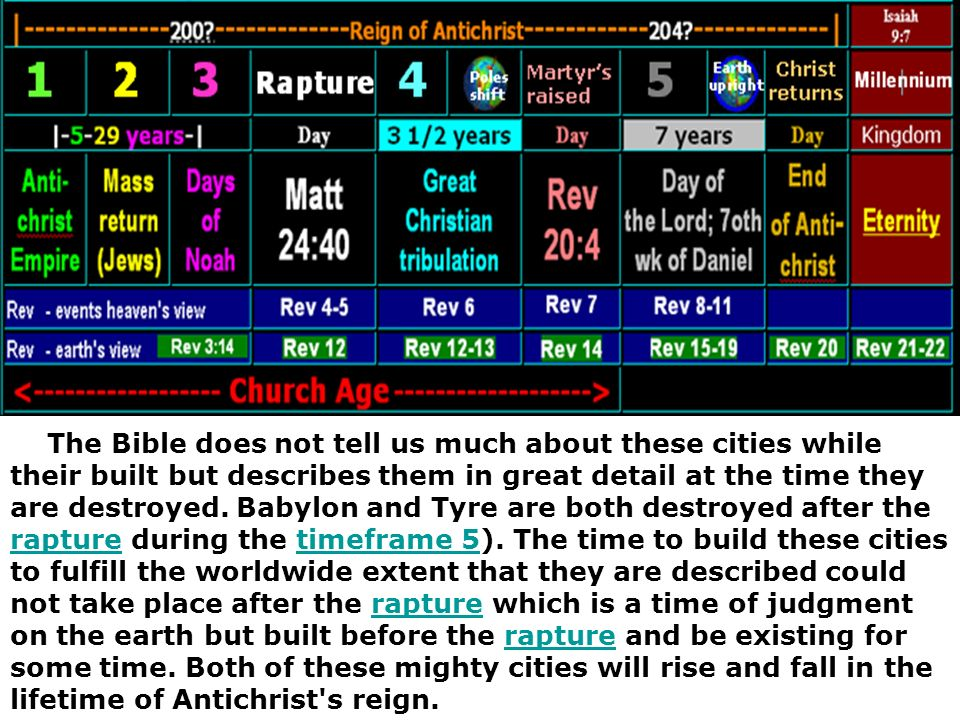 The Bible does not tell us much about these cities while their built but describes them in great detail at the time they are destroyed. Babylon and Ty