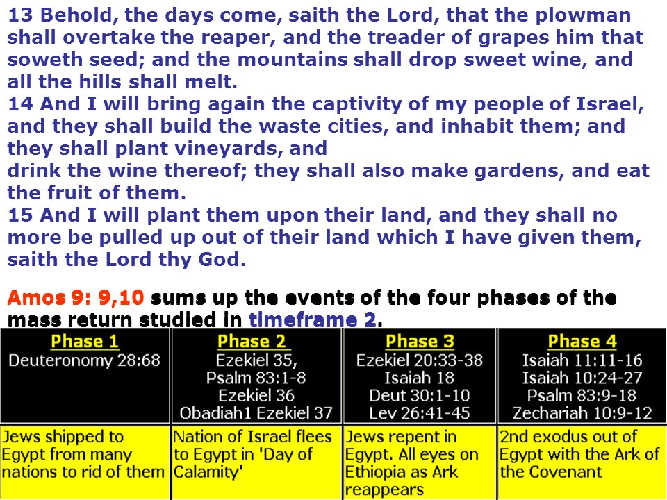 13 Behold, the days come, saith the Lord, that the plowman shall overtake the reaper, and the treader of grapes him that soweth seed; and the mountain
