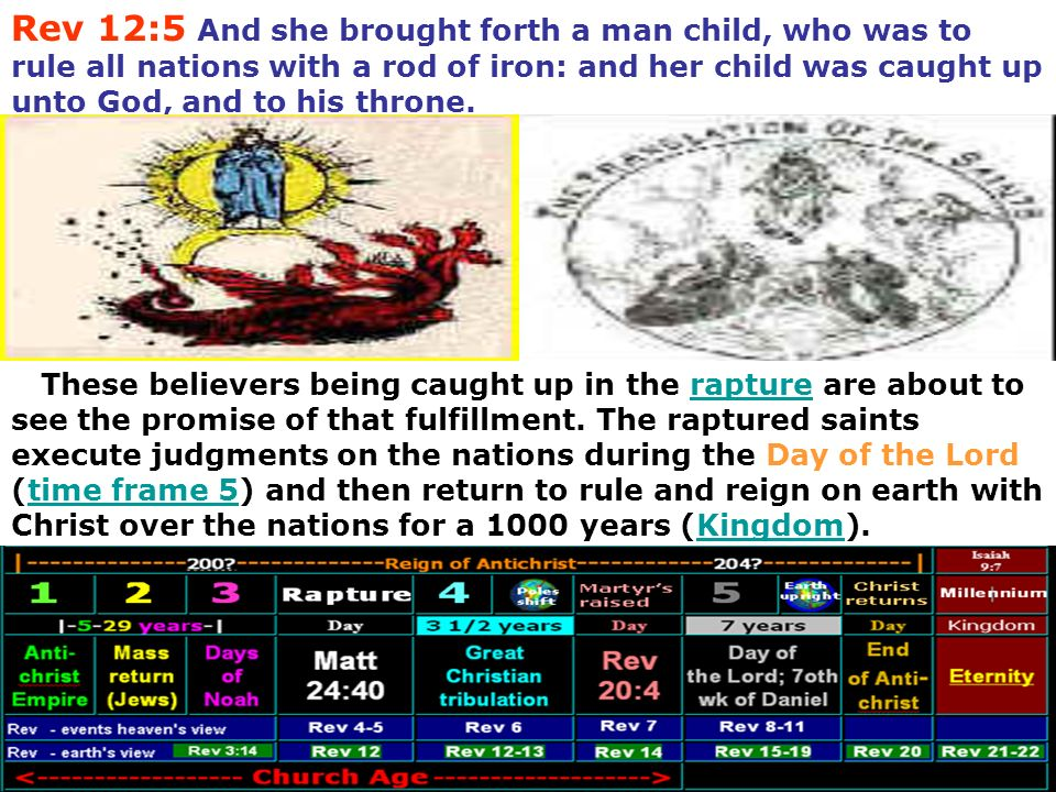 Rev 12:5 And she brought forth a man child, who was to rule all nations with a rod of iron: and her child was caught up unto God, and to his throne. T