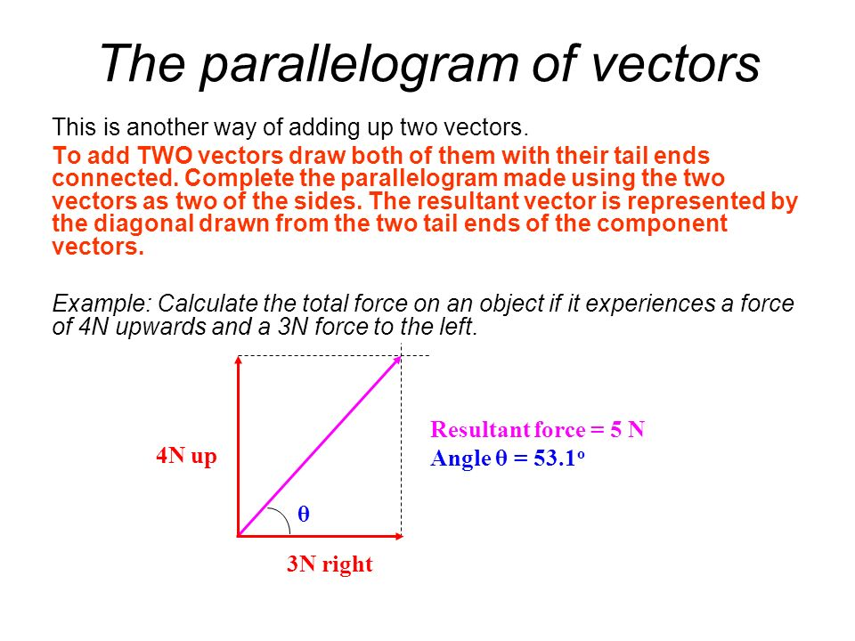 The parallelogram of vectors This is another way of adding up two vectors. To add TWO vectors draw both of them with their tail ends connected. Comple