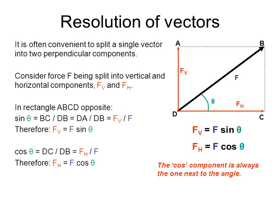 Resolution of vectors It is often convenient to split a single vector into two perpendicular components. Consider force F being split into vertical an