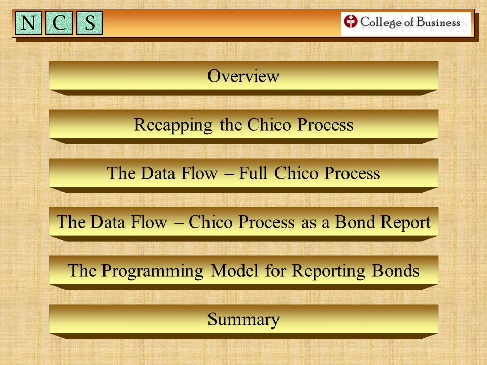 The Chico Process as a Bond Reporting Model
