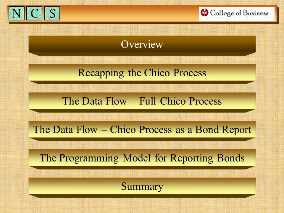 The Data Flow – Full Chico Process Recapping the Chico Process The Data Flow – Chico Process as a Bond Report The Programming Model for Reporting Bonds Summary Overview