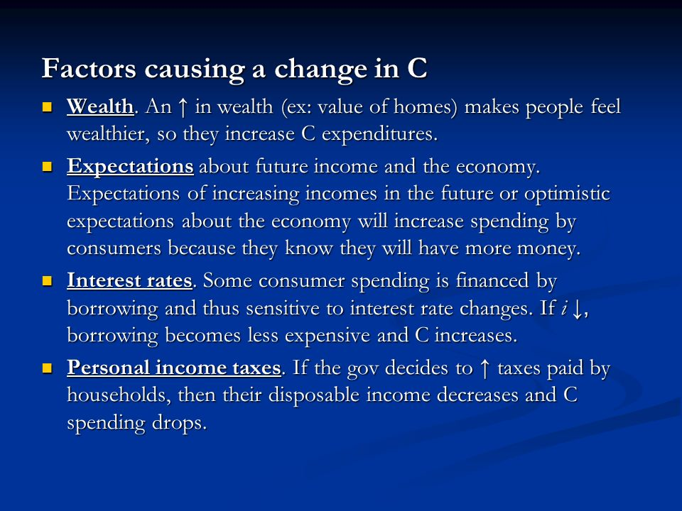 Factors causing a change in C Wealth. An in wealth (ex: value of homes) makes people feel wealthier, so they increase C expenditures. Wealth. An in we