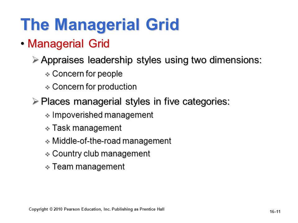Copyright © 2010 Pearson Education, Inc. Publishing as Prentice Hall 16–11 The Managerial Grid Managerial GridManagerial Grid Appraises leadership sty