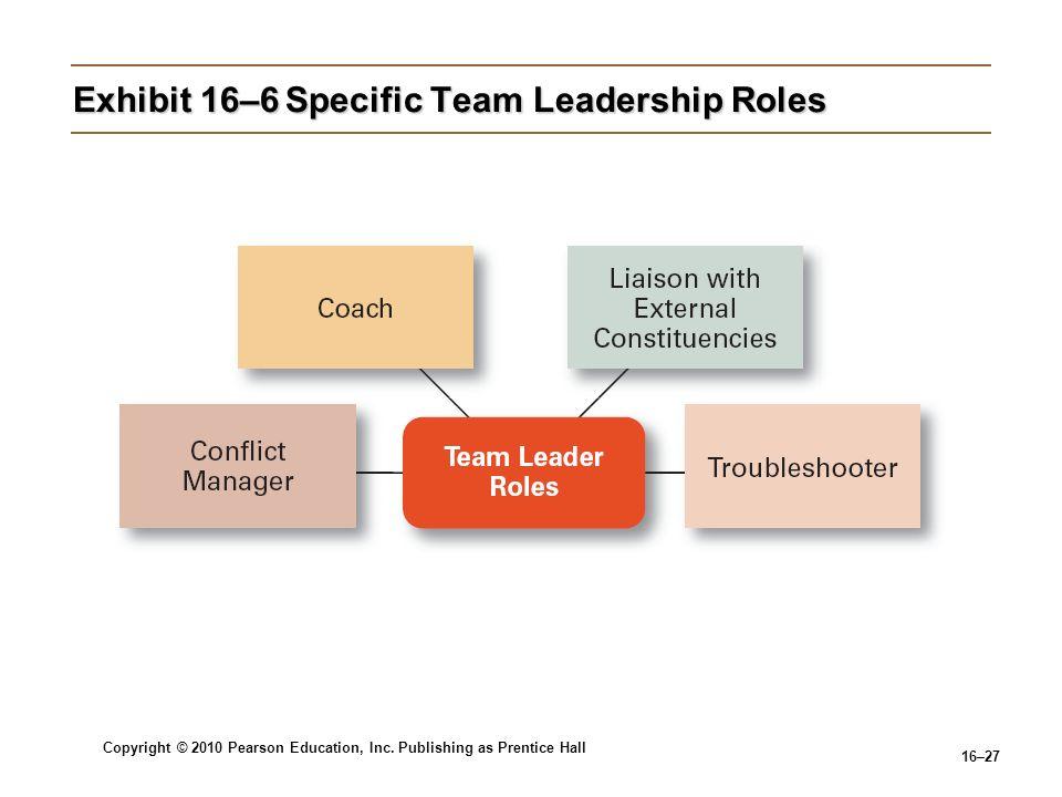 Copyright © 2010 Pearson Education, Inc. Publishing as Prentice Hall 16–27 Exhibit 16–6Specific Team Leadership Roles