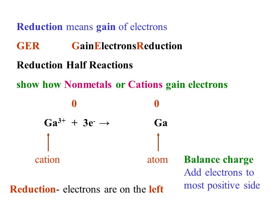 Reduction means gain of electrons GERGainElectronsReduction Reduction Half Reactions show how Nonmetals or Cations gain electrons0 Ga 3+ + 3e - Ga cationatomBalance charge Add electrons to most positive side Reduction- electrons are on the left