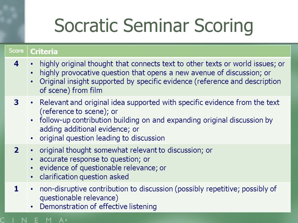 Socratic Seminar Scoring Score Criteria 4 highly original thought that connects text to other texts or world issues; or highly provocative question that opens a new avenue of discussion; or Original insight supported by specific evidence (reference and description of scene) from film 3 Relevant and original idea supported with specific evidence from the text (reference to scene); or follow-up contribution building on and expanding original discussion by adding additional evidence; or original question leading to discussion 2 original thought somewhat relevant to discussion; or accurate response to question; or evidence of questionable relevance; or clarification question asked 1 non-disruptive contribution to discussion (possibly repetitive; possibly of questionable relevance) Demonstration of effective listening