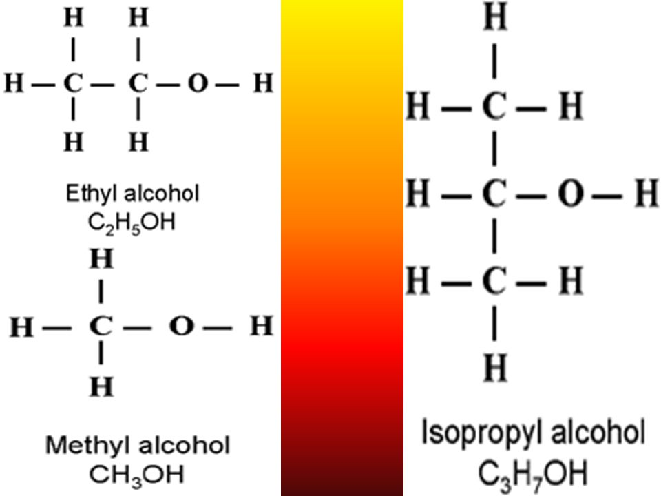 Different types of alcohol Denatured –100% alcohol, ethanol denatured with methyl Isopropyl –Usually a mixture with water.
