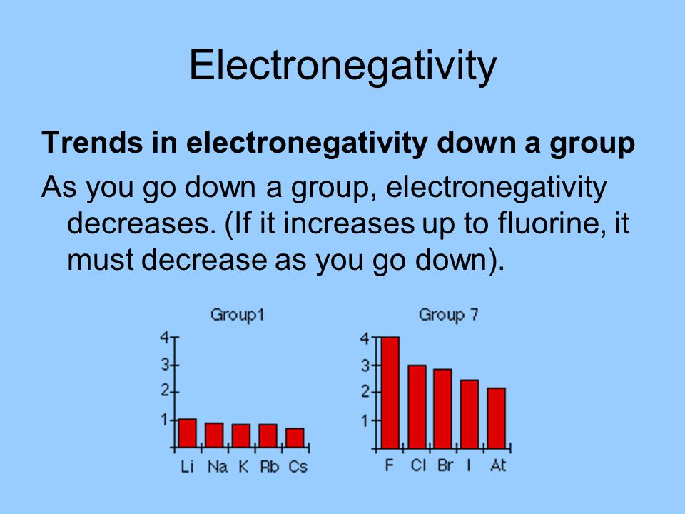 Electronegativity Trends in electronegativity down a group As you go down a group, electronegativity decreases. (If it increases up to fluorine, it mu