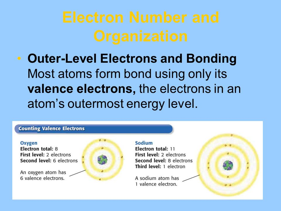 Electron Number and Organization Outer-Level Electrons and Bonding Most atoms form bond using only its valence electrons, the electrons in an atoms ou
