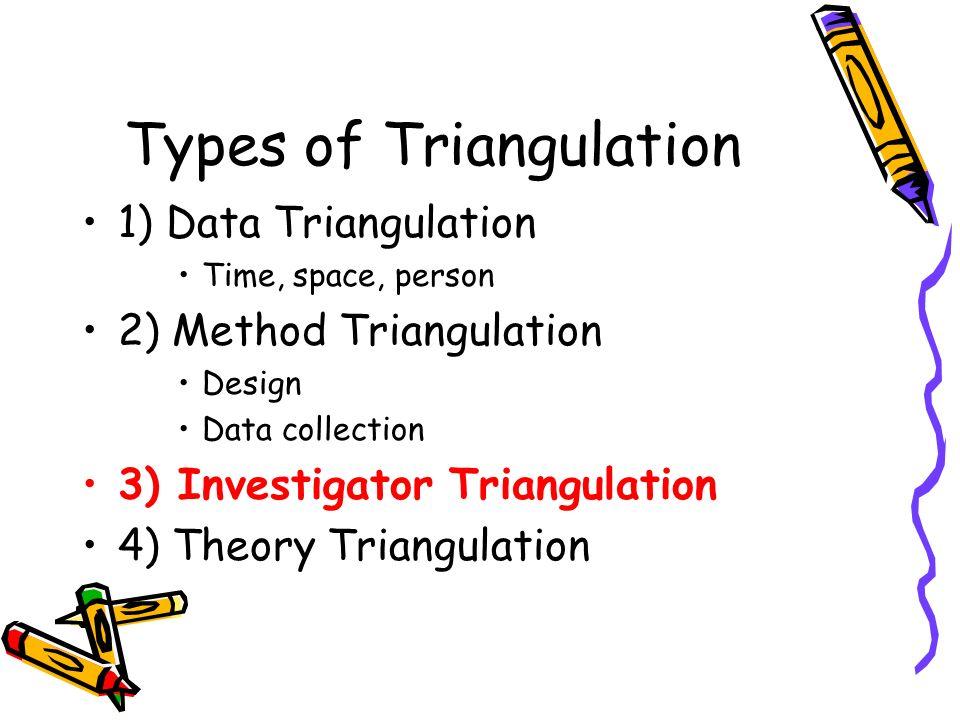 Types of Triangulation 1) Data Triangulation Time, space, person 2) Method Triangulation Design Data collection 3) Investigator Triangulation 4) Theor