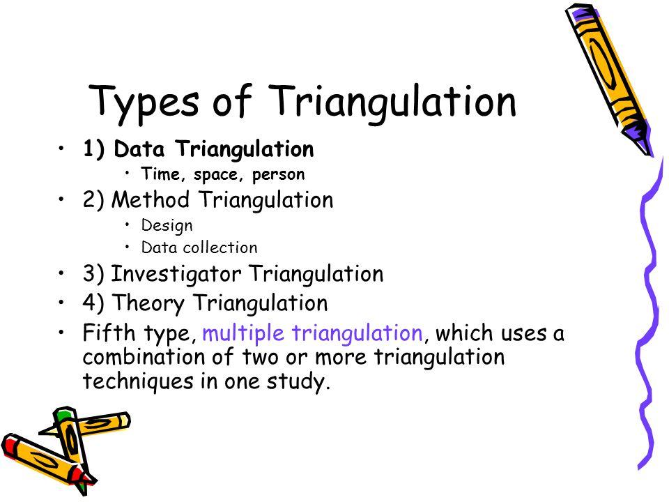 1) Data Triangulation Time, space, person 2) Method Triangulation Design Data collection 3) Investigator Triangulation 4) Theory Triangulation Fifth t