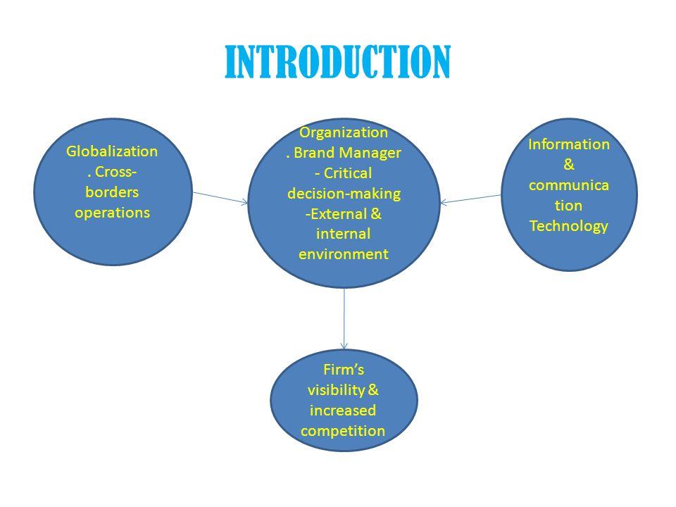 INTRODUCTION Organization. Brand Manager - Critical decision-making -External & internal environment Globalization. Cross- borders operations Informat