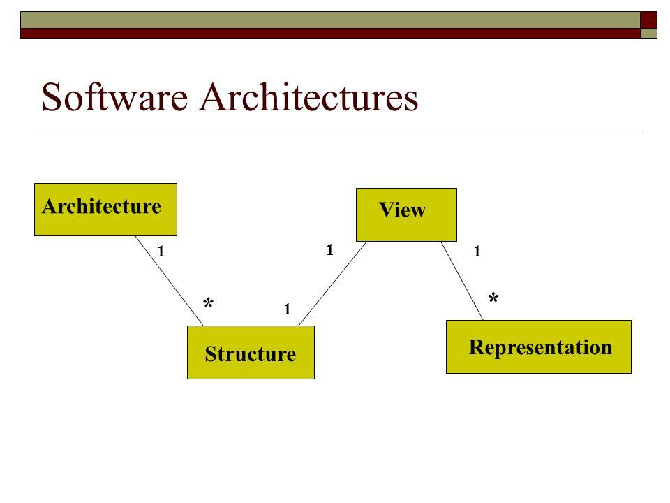 RUP Approach It is based on Kruchtens 4+1 model.