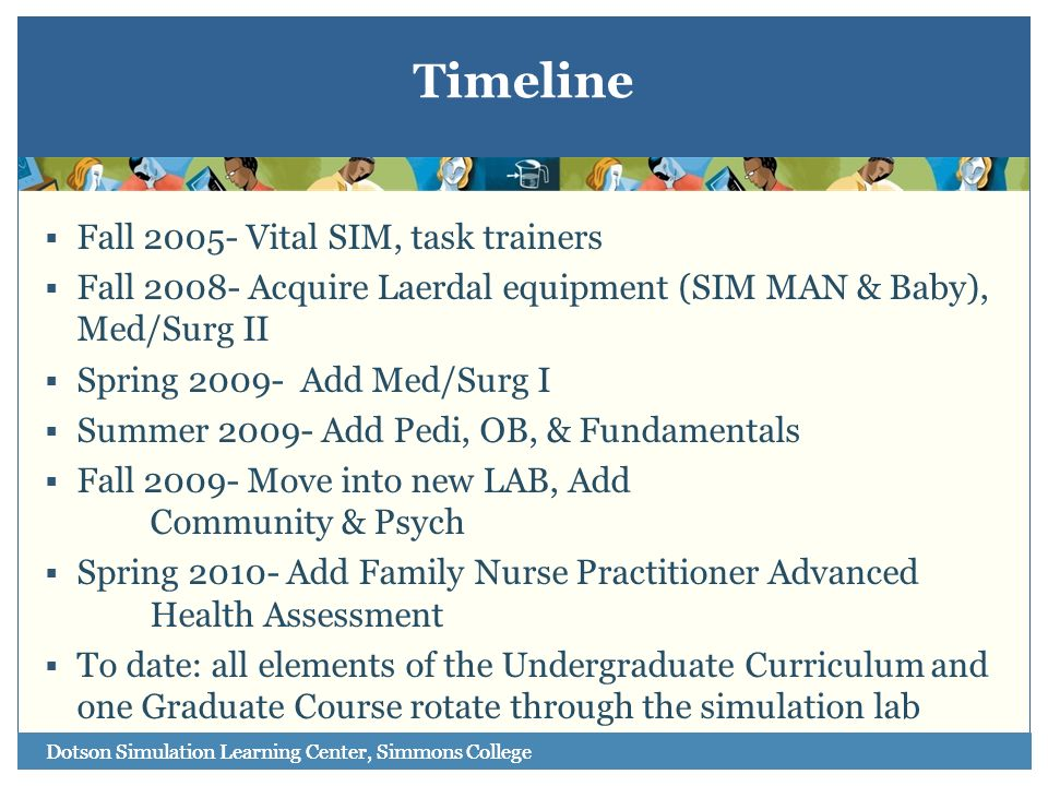 Dotson Simulation Learning Center, Simmons College Timeline Fall 2005- Vital SIM, task trainers Fall 2008- Acquire Laerdal equipment (SIM MAN & Baby),