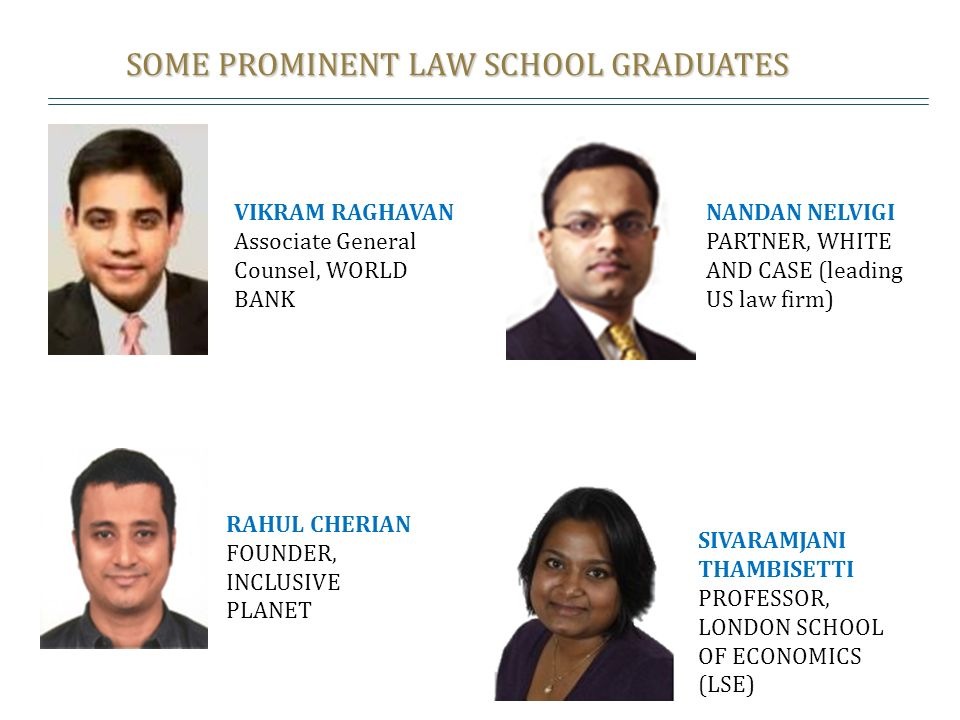 ASHISH ARUN OWNER OF OFFSHORE RESEARCH PARTNERS (LPO) AT 25 MS SRIKAR IAS OFFICER NLS, 1998 (Secretary to Nilekani) JOEY MATHEWS LEADING MODEL SOME PROMINENT LAW SCHOOL GRADUATES (Contd.) SANDEEP FARIAS OWNER OF VENTURE CAPITAL FIRM (market driven anti poverty campaign)