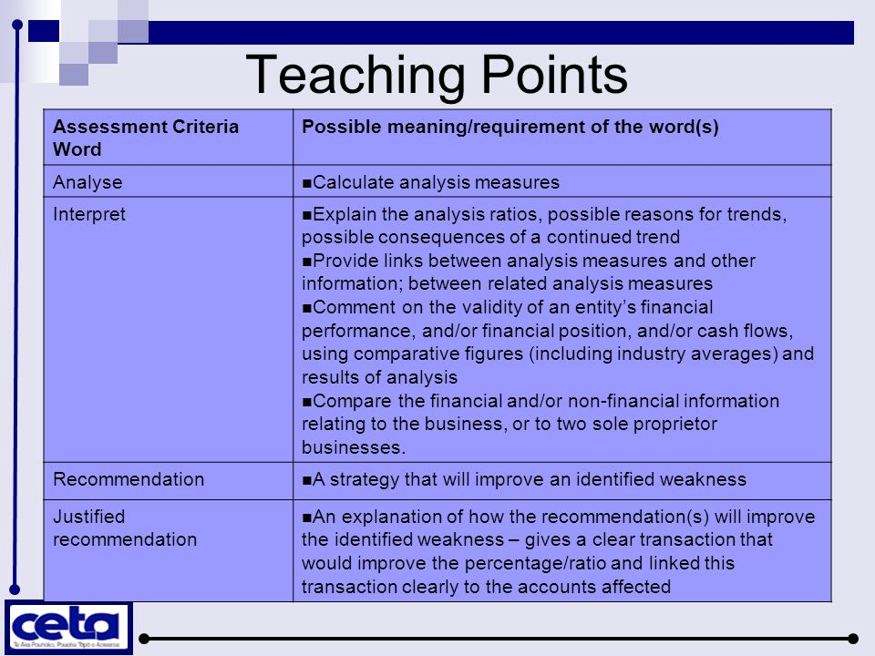 Teaching Points Assessment Criteria Word Possible meaning/requirement of the word(s) Analyse Calculate analysis measures Interpret Explain the analysis ratios, possible reasons for trends, possible consequences of a continued trend Provide links between analysis measures and other information; between related analysis measures Comment on the validity of an entitys financial performance, and/or financial position, and/or cash flows, using comparative figures (including industry averages) and results of analysis Compare the financial and/or non-financial information relating to the business, or to two sole proprietor businesses.