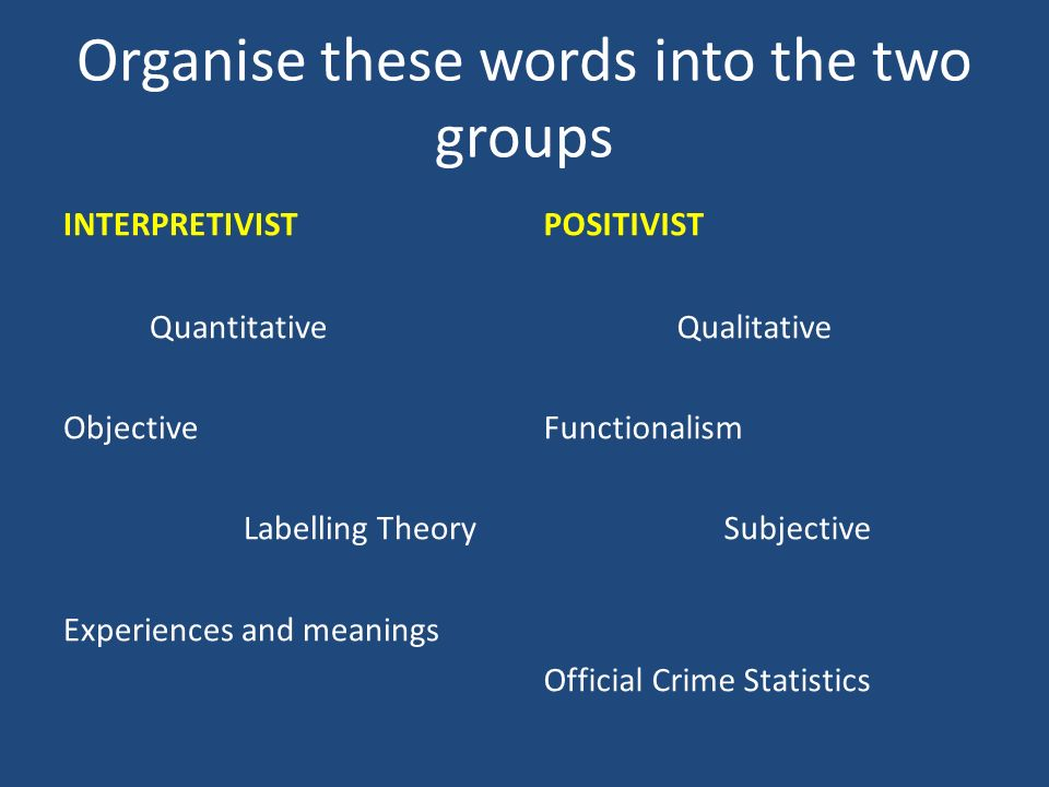 Organise these words into the two groups INTERPRETIVIST Quantitative Objective Labelling Theory Experiences and meanings POSITIVIST Qualitative Functi