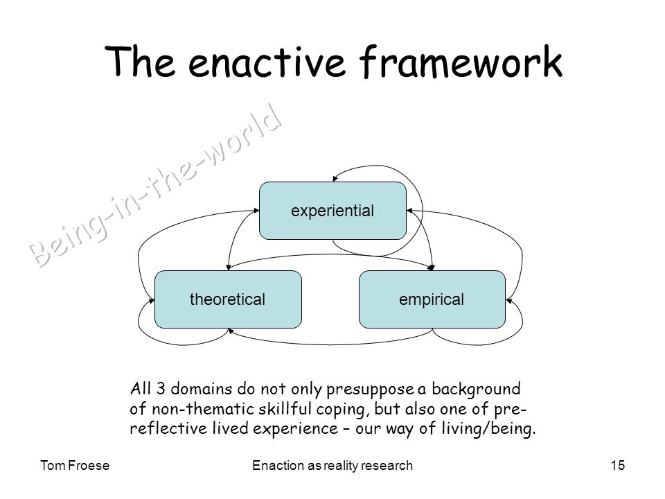 Tom FroeseEnaction as reality research15 The enactive framework theoreticalempirical experiential All 3 domains do not only presuppose a background of non-thematic skillful coping, but also one of pre- reflective lived experience – our way of living/being.