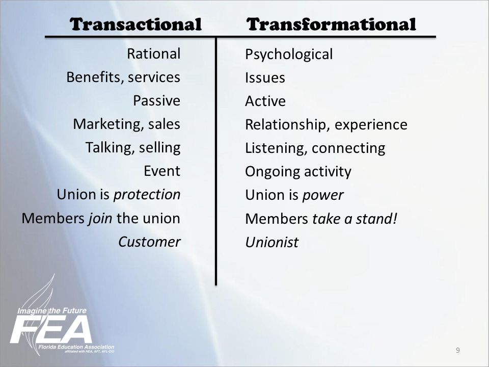 Transactional Transformational Rational Benefits, services Passive Marketing, sales Talking, selling Event Union is protection Members join the union