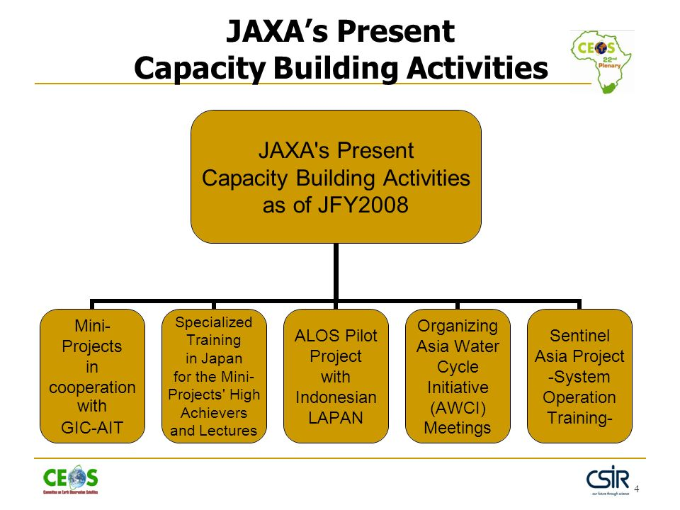 4 JAXA s Present Capacity Building Activities as of JFY2008 Mini-Projects in cooperation with GIC-AIT Specialized Training in Japan for the Mini-Projects High Achievers and Lectures ALOS Pilot Project with Indonesian LAPAN Organizing Asia Water Cycle Initiative (AWCI) Meetings Sentinel Asia Project -System Operation Training- JAXAs Present Capacity Building Activities