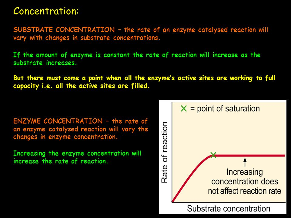 Concentration: SUBSTRATE CONCENTRATION – the rate of an enzyme catalysed reaction will vary with changes in substrate concentrations. If the amount of