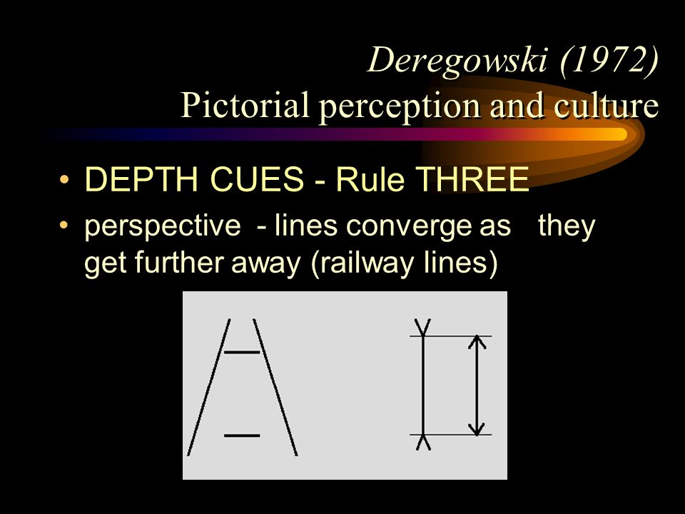 Deregowski (1972) Pictorial perception and culture DEPTH CUES - Rule THREE perspective - lines converge as they get further away (railway lines)