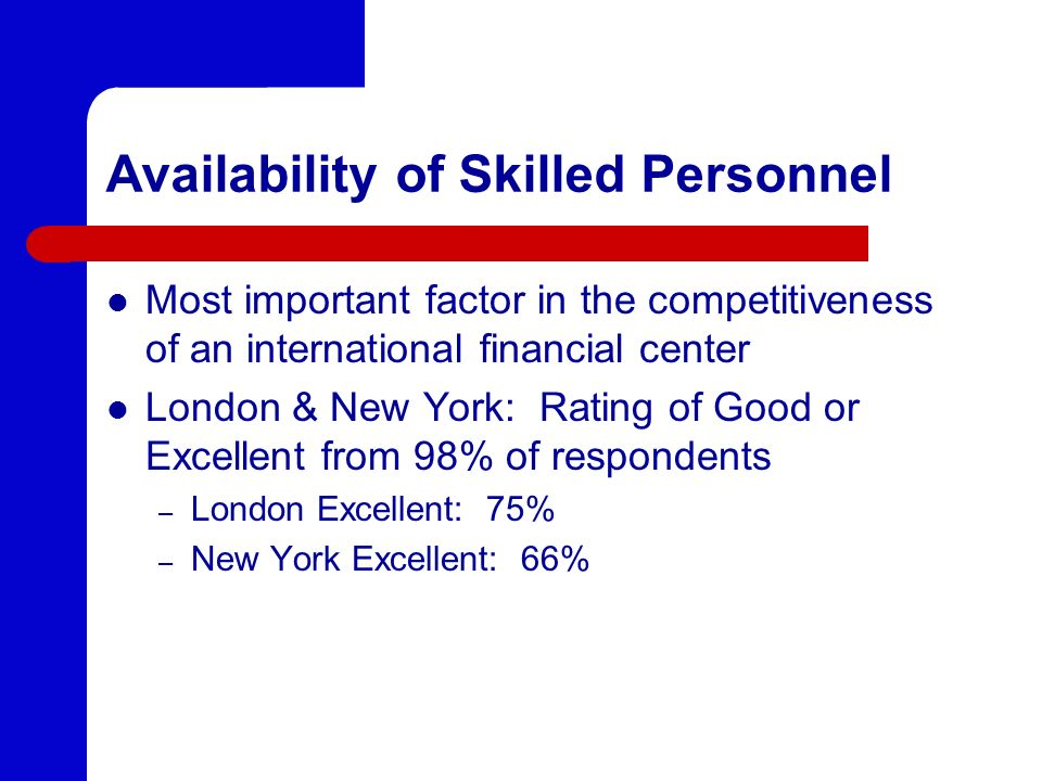 Availability of Skilled Personnel Most important factor in the competitiveness of an international financial center London & New York: Rating of Good