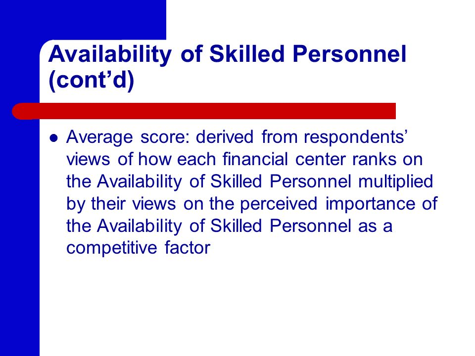 Availability of Skilled Personnel (contd) Average score: derived from respondents views of how each financial center ranks on the Availability of Skil
