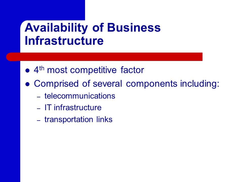 Availability of Business Infrastructure 4 th most competitive factor Comprised of several components including: – telecommunications – IT infrastructu