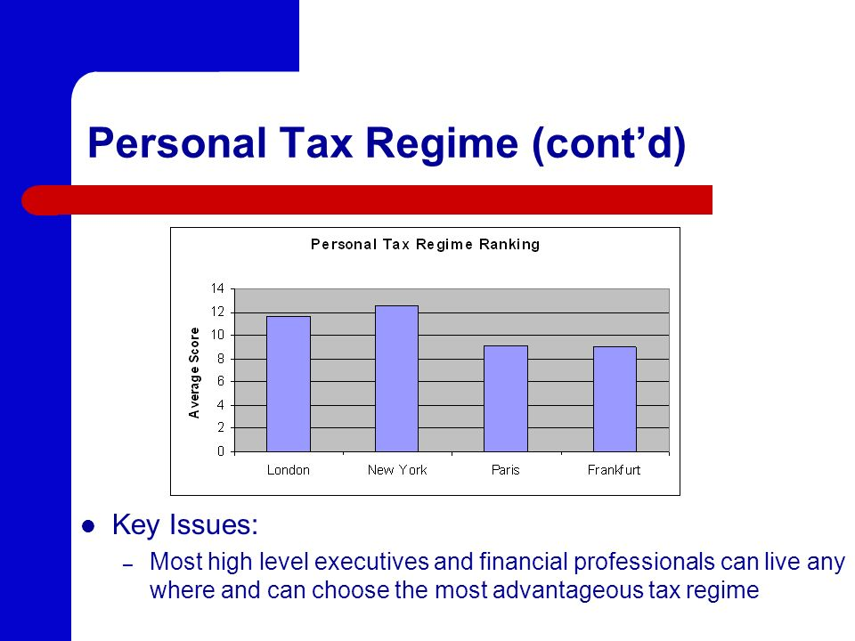 Personal Tax Regime (contd) Key Issues: – Most high level executives and financial professionals can live any where and can choose the most advantageo