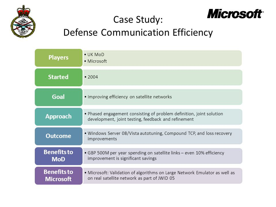 Case Study: Defense Communication Efficiency UK MoD Microsoft Players 2004 Started Improving efficiency on satellite networks Goal Phased engagement consisting of problem definition, joint solution development, joint testing, feedback and refinement Approach Windows Server 08/Vista autotuning, Compound TCP, and loss recovery improvements Outcome GBP 500M per year spending on satellite links – even 10% efficiency improvement is significant savings Benefits to MoD Microsoft: Validation of algorithms on Large Network Emulator as well as on real satellite network as part of JWID 05 Benefits to Microsoft